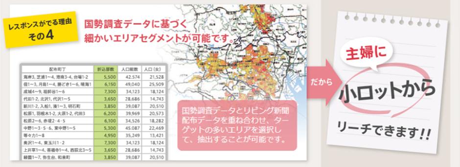 レスポンスが出る理由4:国勢調査データに基づく細かいエリアセグメントが可能です